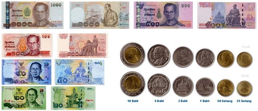 The Currency Conversion Is Automatically Done And Exchange Rate More Or Less Same As What You Would Get Anywhere Else